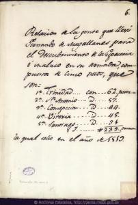 500 años. Magallanes y Elcano. La primera vuelta al mundo.